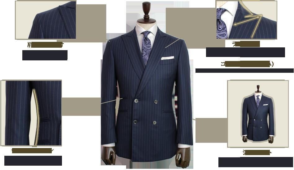 スプレーモのスーツスタイル「クラシコラインダブル」