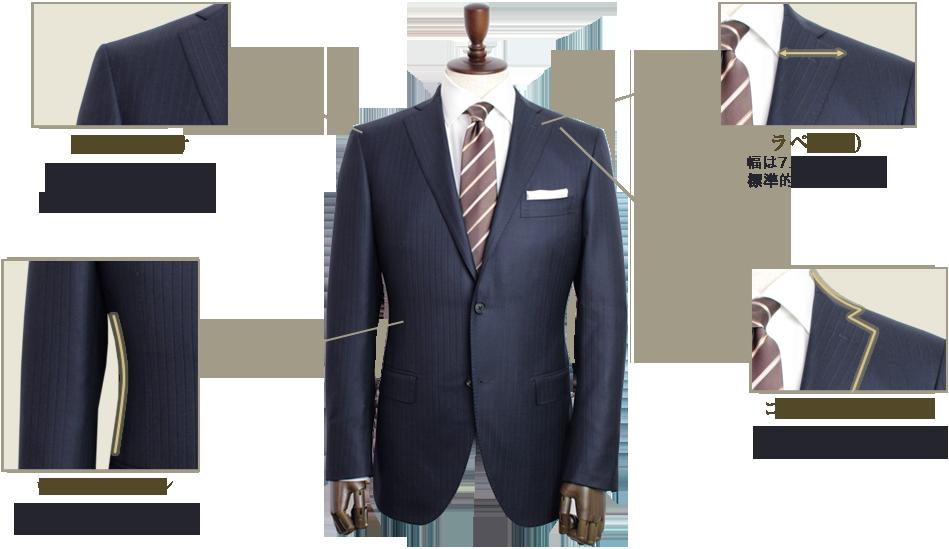 スプレーモのスーツスタイル「クラシコライン」