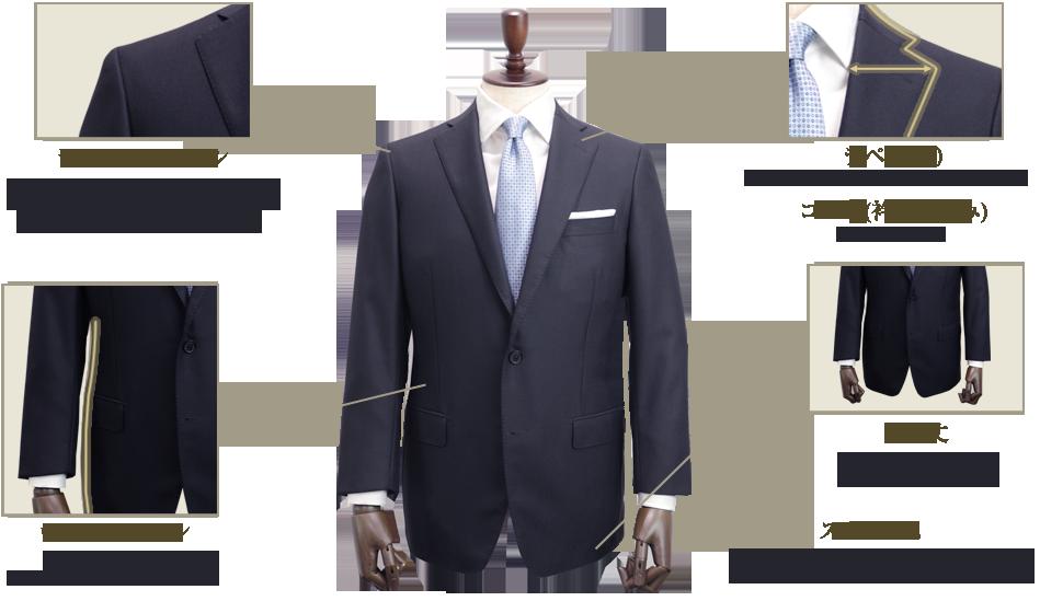 スプレーモのスーツスタイル「トラディショナルライン」