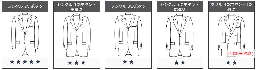 ビッグヴィジョンのスーツで選べるボタンパターン