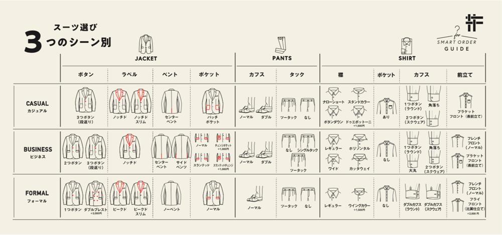 FABRIC TOKYO(ファブリック東京)のオーダースーツ