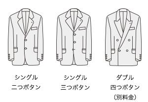 紳士服のコナカ パターンオーダー フロントデザイン