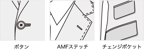 紳士服のコナカ パターンオーダー ボタン AMFステッチ チェンジポケット
