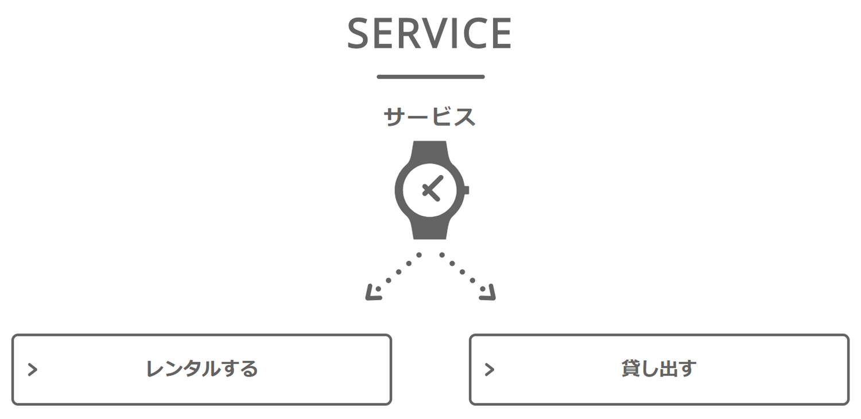 KARITOKE サービス