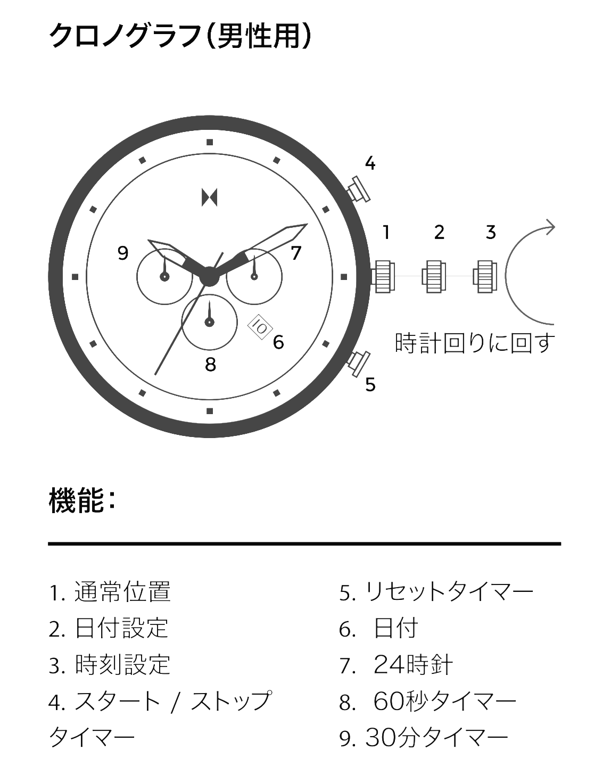 MVMT クロノグラフ 操作方法