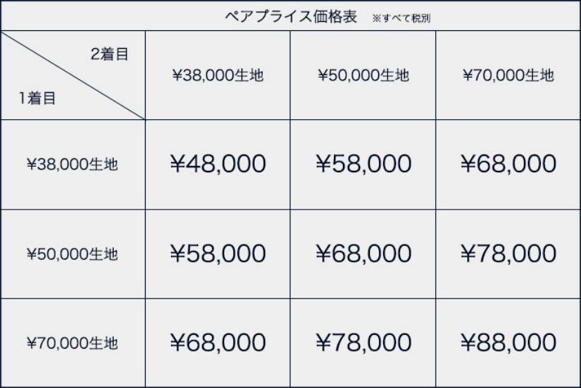 DIFFERENCE(ディファレンス)ペアプライス価格表