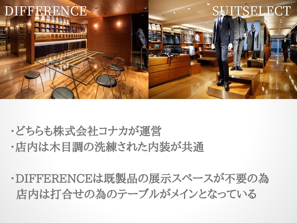 DIFFERENCEとSUITSELECTの店内比較