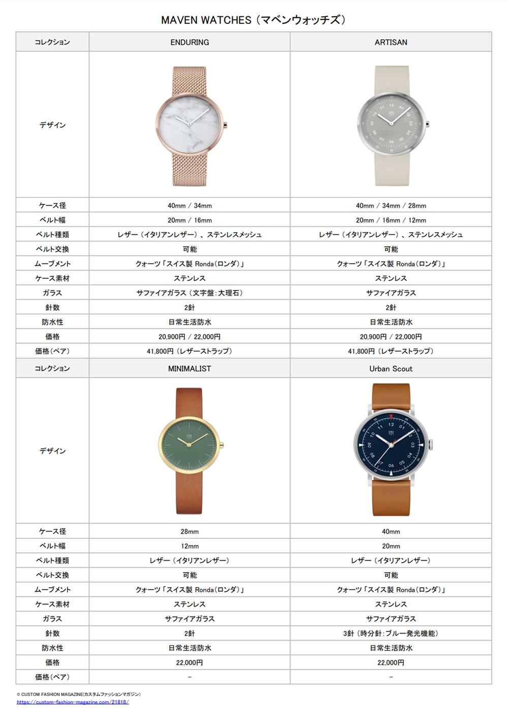 mavenwatches