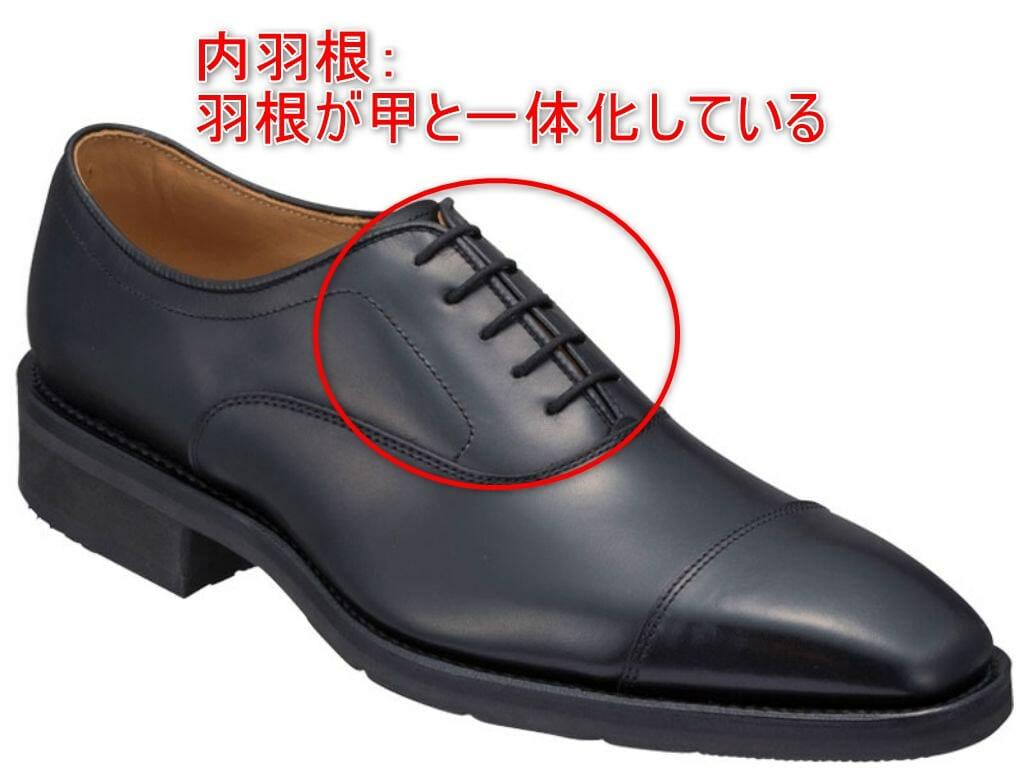 革靴のスタイル内羽根の解説